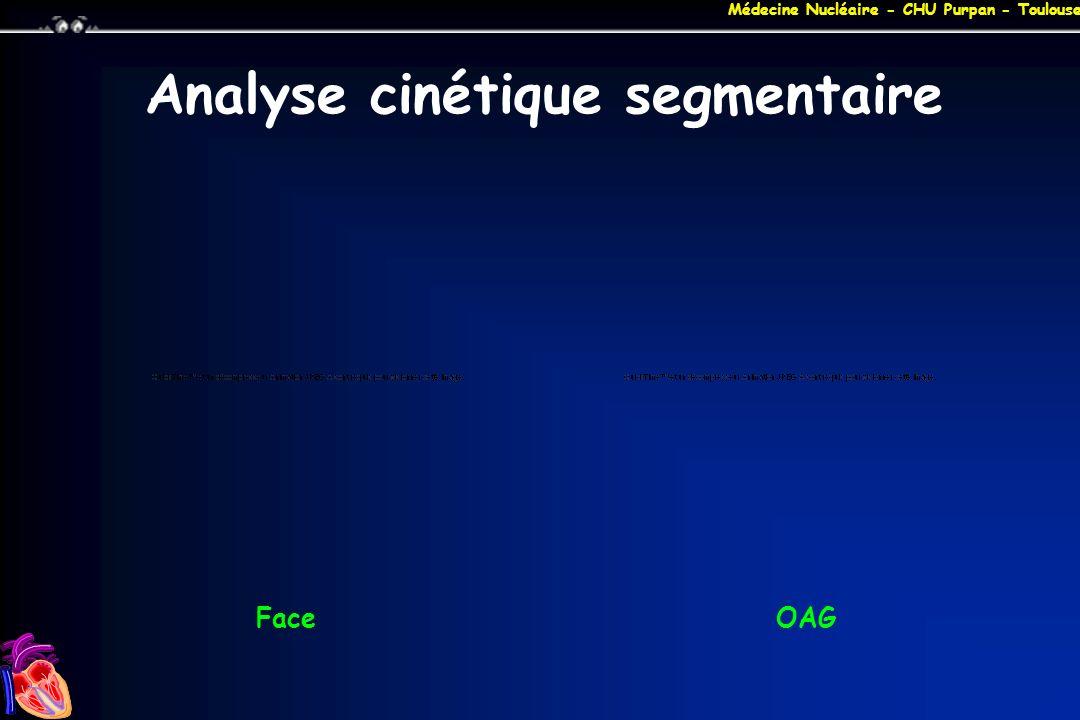 Médecine Nucléaire - CHU Purpan - Toulouse Analyse cinétique segmentaire FaceOAG