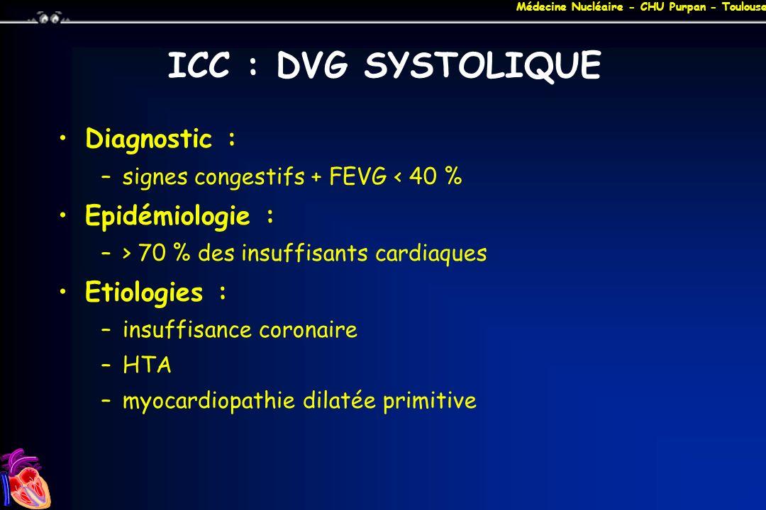 Médecine Nucléaire - CHU Purpan - Toulouse ICC : DVG DIASTOLIQUE Diagnostic : –signes congestifs + FEVG > 40 % Epidémiologie : –30 % des insuffisants cardiaques –fréquente chez le sujet âgé, hypertendu, coronarien Etiologies : –insuffisance coronaire –RAO, HTA, MCH –diabète –amylose, hémochromatose