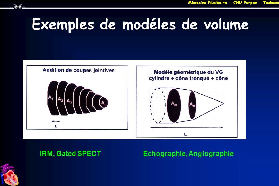 Médecine Nucléaire - CHU Purpan - Toulouse Exemples de modéles de volume IRM, Gated SPECTEchographie, Angiographie