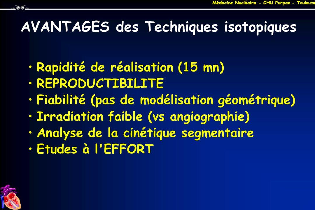 Médecine Nucléaire - CHU Purpan - Toulouse AVANTAGES des Techniques isotopiques Rapidité de réalisation (15 mn) REPRODUCTIBILITE Fiabilité (pas de mod
