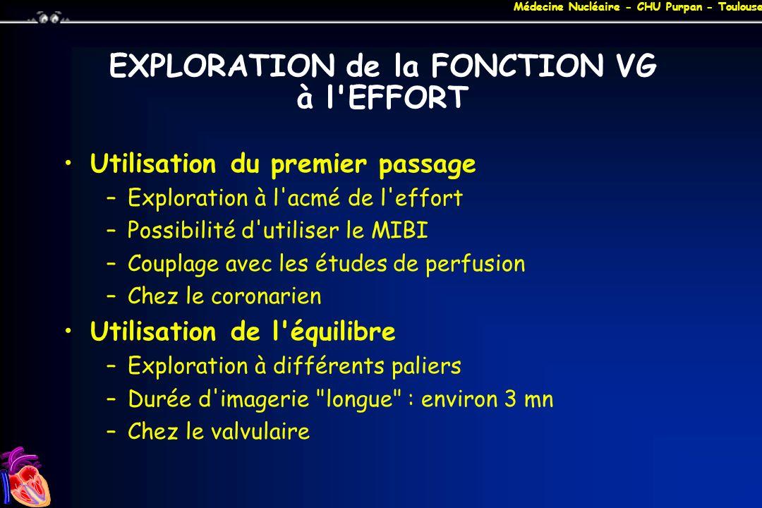 Médecine Nucléaire - CHU Purpan - Toulouse EXPLORATION de la FONCTION VG à l'EFFORT Utilisation du premier passage –Exploration à l'acmé de l'effort –