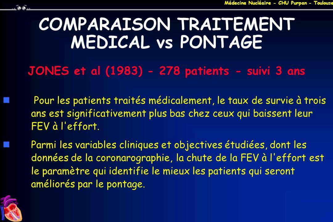 Médecine Nucléaire - CHU Purpan - Toulouse COMPARAISON TRAITEMENT MEDICAL vs PONTAGE JONES et al (1983) - 278 patients - suivi 3 ans Pour les patients