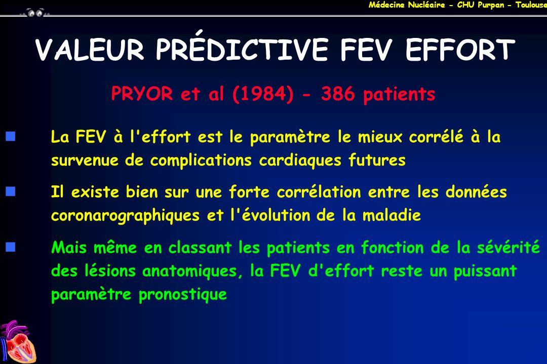 Médecine Nucléaire - CHU Purpan - Toulouse VALEUR PRÉDICTIVE FEV EFFORT PRYOR et al (1984) - 386 patients La FEV à l'effort est le paramètre le mieux