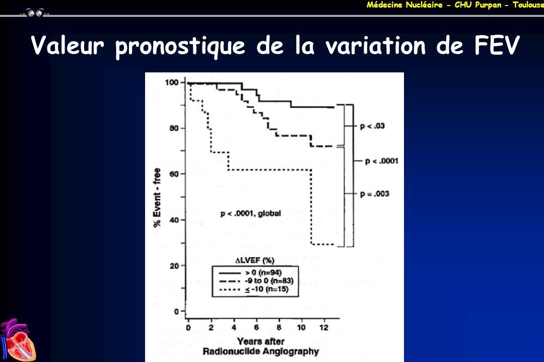 Médecine Nucléaire - CHU Purpan - Toulouse Valeur pronostique de la variation de FEV