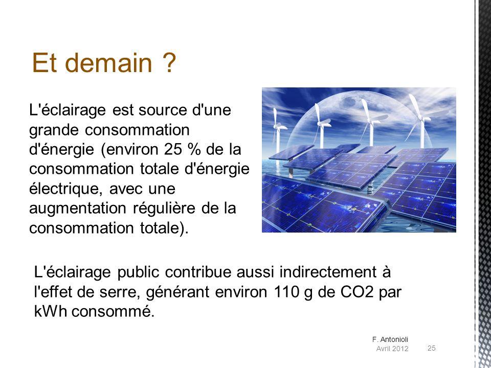 L'éclairage est source d'une grande consommation d'énergie (environ 25 % de la consommation totale d'énergie électrique, avec une augmentation réguliè