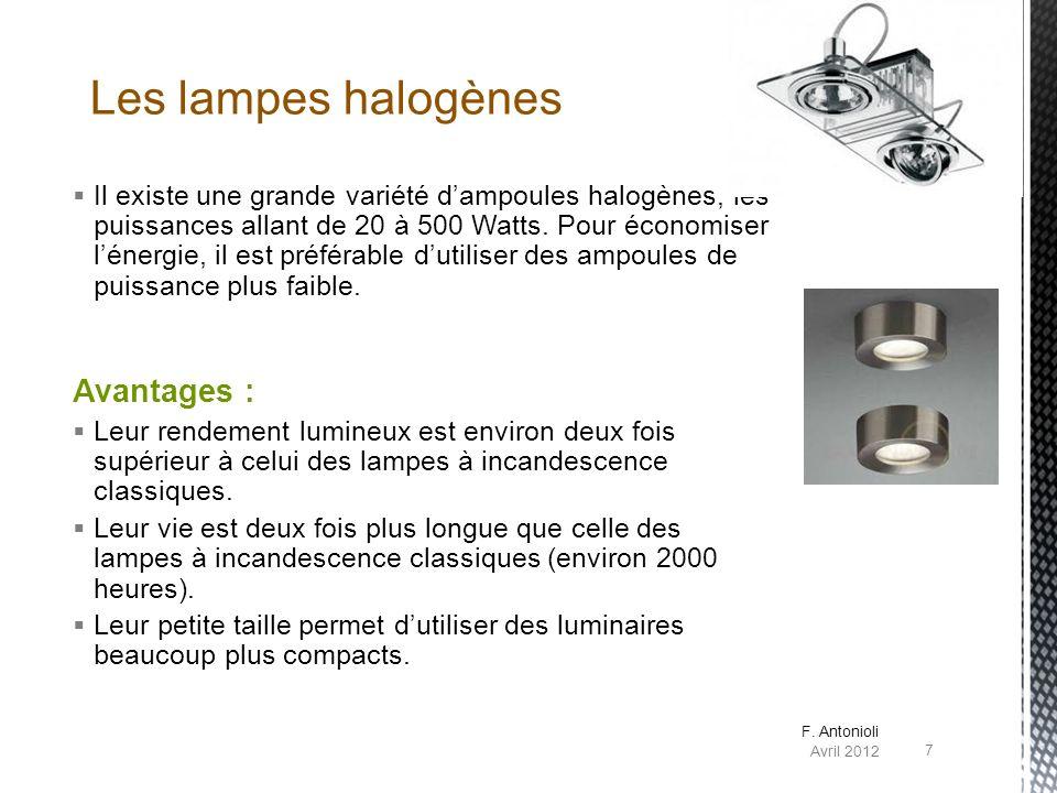 Il existe une grande variété dampoules halogènes, les puissances allant de 20 à 500 Watts. Pour économiser lénergie, il est préférable dutiliser des a