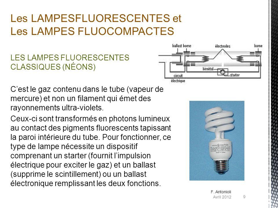 LES LAMPES FLUORESCENTES CLASSIQUES (NÉONS) Cest le gaz contenu dans le tube (vapeur de mercure) et non un filament qui émet des rayonnements ultra-vi