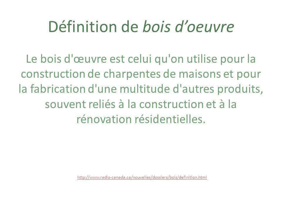 Exemples de bois doeuvre Planches Madriers ( les 2X4, par exemple) Poutres Lambris (revêtement de bâtiments) www.clipart.com