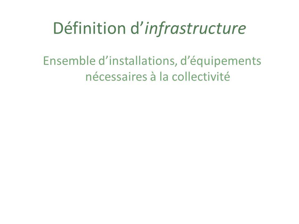 Exemples dinfrastructures Infrastructures de transport: – Ponts – Chemins de fer – Aéroports Infrastructures commerciales: – Centres dachats – Stationnements