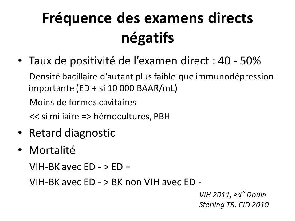 Fréquence des examens directs négatifs Taux de positivité de lexamen direct : 40 - 50% Densité bacillaire dautant plus faible que immunodépression importante (ED + si 10 000 BAAR/mL) Moins de formes cavitaires hémocultures, PBH Retard diagnostic Mortalité VIH-BK avec ED - > ED + VIH-BK avec ED - > BK non VIH avec ED - VIH 2011, ed° Douin Sterling TR, CID 2010