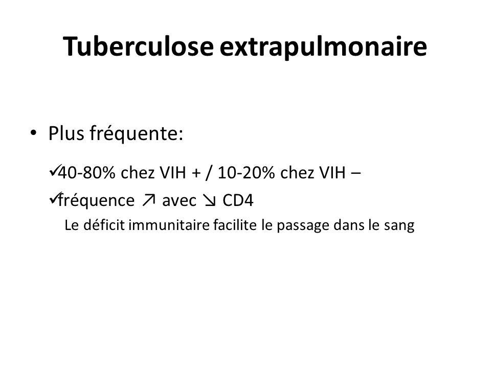 Tuberculose extrapulmonaire Plus fréquente: 40-80% chez VIH + / 10-20% chez VIH – fréquence avec CD4 Le déficit immunitaire facilite le passage dans le sang