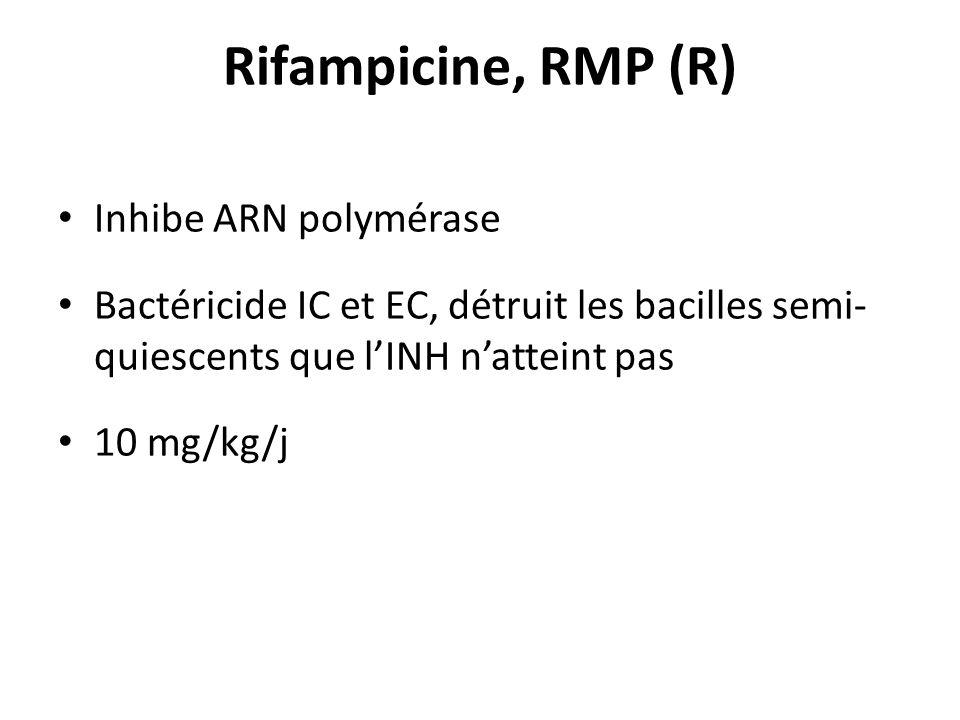 Rifampicine, RMP (R) Inhibe ARN polymérase Bactéricide IC et EC, détruit les bacilles semi- quiescents que lINH natteint pas 10 mg/kg/j