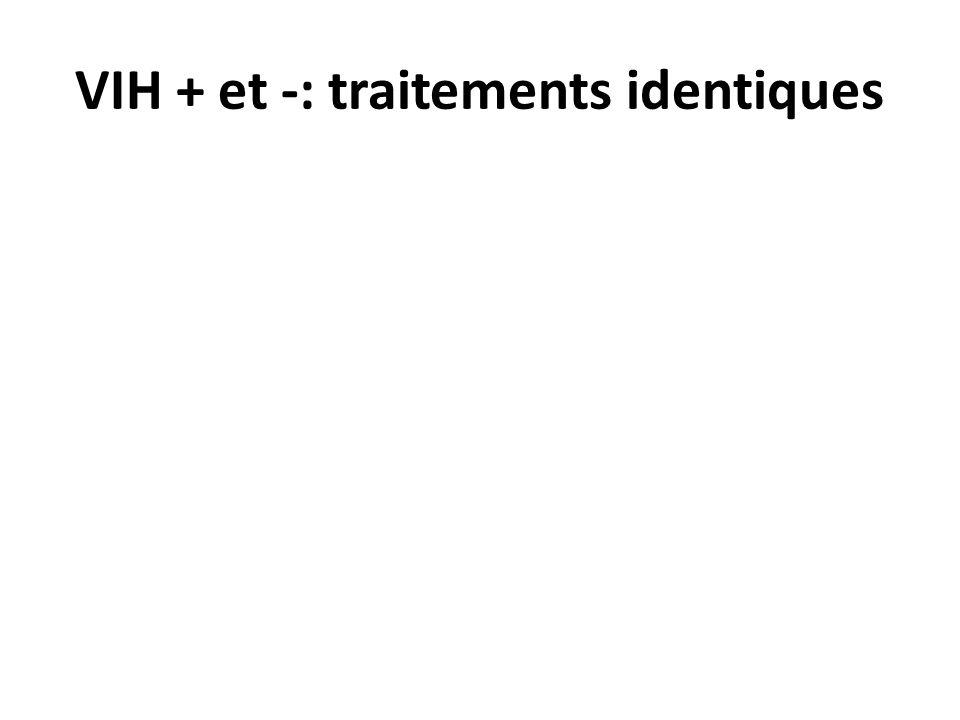 VIH + et -: traitements identiques
