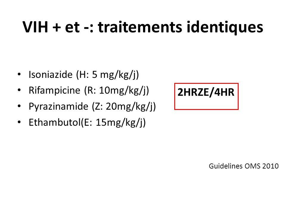 Isoniazide (H: 5 mg/kg/j) Rifampicine (R: 10mg/kg/j) Pyrazinamide (Z: 20mg/kg/j) Ethambutol(E: 15mg/kg/j) 2HRZE/4HR Guidelines OMS 2010