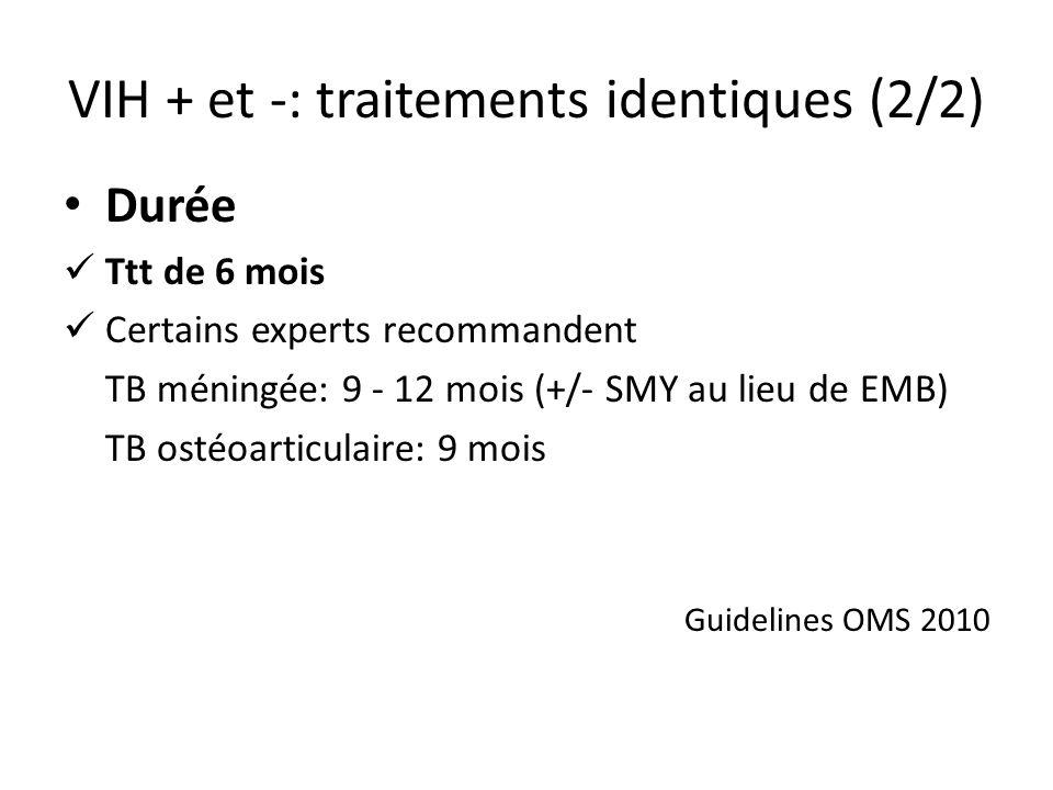 VIH + et -: traitements identiques (2/2) Durée Ttt de 6 mois Certains experts recommandent TB méningée: 9 - 12 mois (+/- SMY au lieu de EMB) TB ostéoarticulaire: 9 mois Guidelines OMS 2010