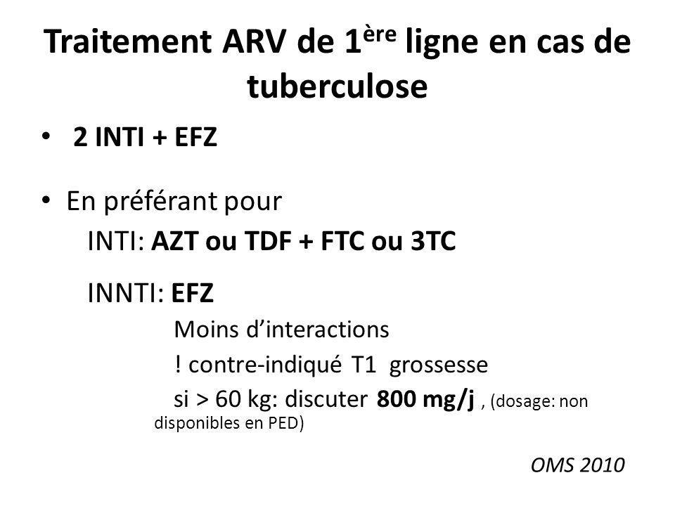 Traitement ARV de 1 ère ligne en cas de tuberculose 2 INTI + EFZ En préférant pour INTI: AZT ou TDF + FTC ou 3TC INNTI: EFZ Moins dinteractions .