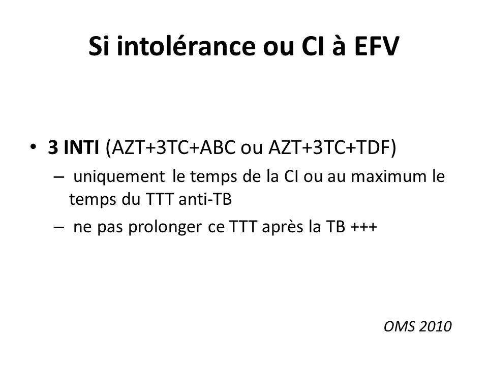 Si intolérance ou CI à EFV 3 INTI (AZT+3TC+ABC ou AZT+3TC+TDF) – uniquement le temps de la CI ou au maximum le temps du TTT anti-TB – ne pas prolonger ce TTT après la TB +++ OMS 2010