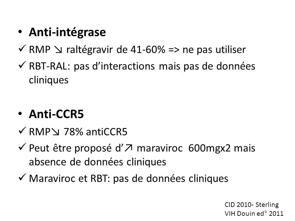 Anti-intégrase RMP raltégravir de 41-60% => ne pas utiliser RBT-RAL: pas dinteractions mais pas de données cliniques Anti-CCR5 RMP 78% antiCCR5 Peut être proposé d maraviroc 600mgx2 mais absence de données cliniques Maraviroc et RBT: pas de données cliniques CID 2010- Sterling VIH Douin ed° 2011