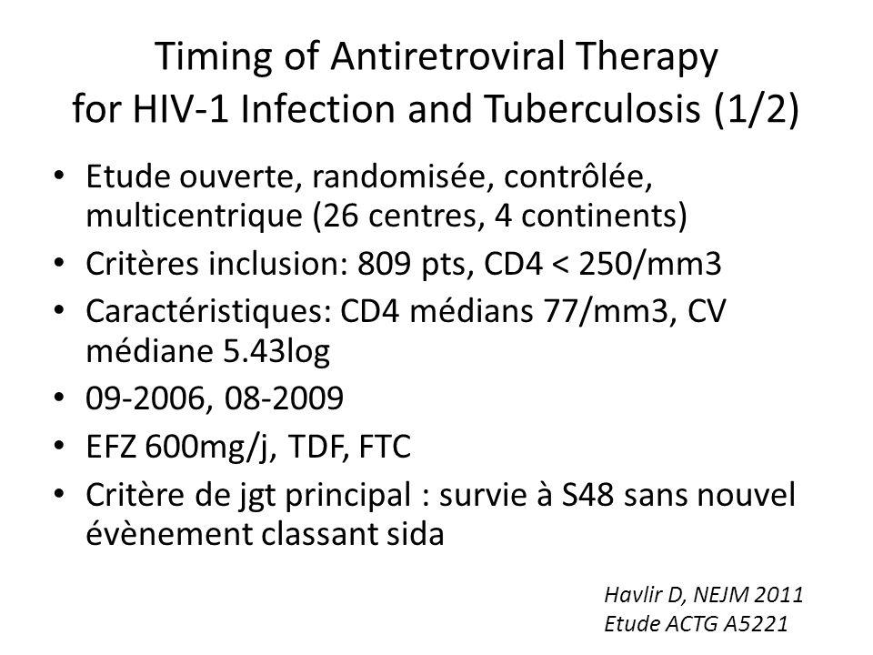 Timing of Antiretroviral Therapy for HIV-1 Infection and Tuberculosis (1/2) Etude ouverte, randomisée, contrôlée, multicentrique (26 centres, 4 continents) Critères inclusion: 809 pts, CD4 < 250/mm3 Caractéristiques: CD4 médians 77/mm3, CV médiane 5.43log 09-2006, 08-2009 EFZ 600mg/j, TDF, FTC Critère de jgt principal : survie à S48 sans nouvel évènement classant sida Havlir D, NEJM 2011 Etude ACTG A5221