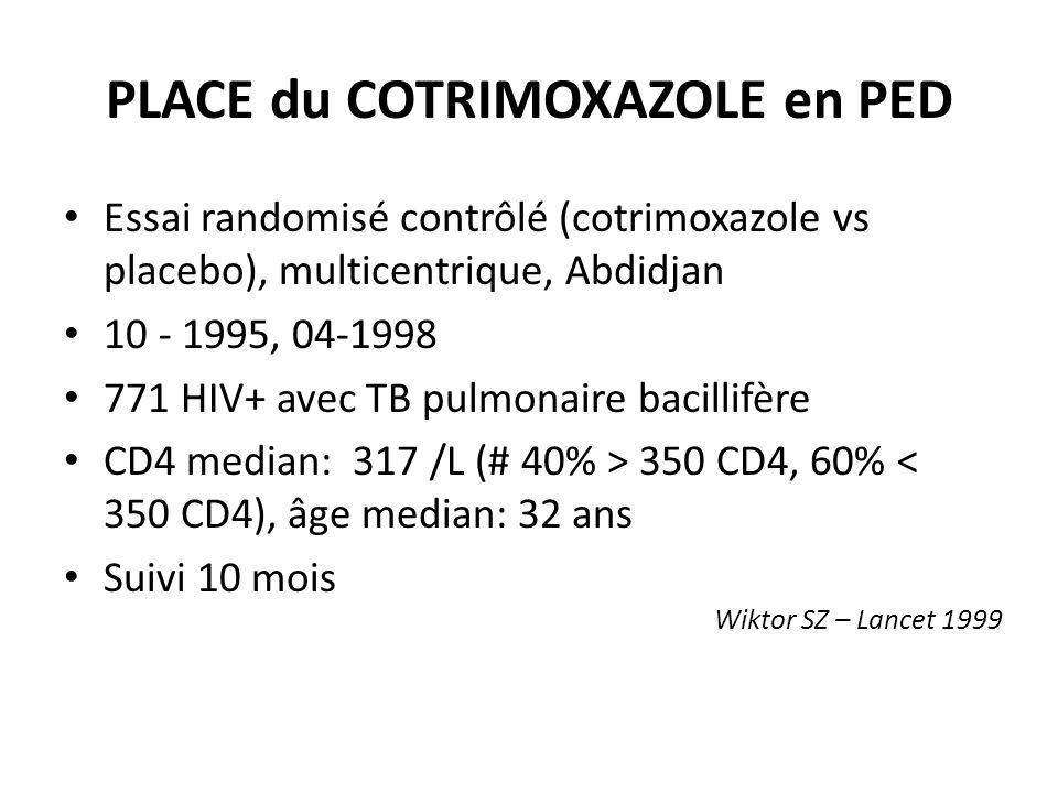 PLACE du COTRIMOXAZOLE en PED Essai randomisé contrôlé (cotrimoxazole vs placebo), multicentrique, Abdidjan 10 - 1995, 04-1998 771 HIV+ avec TB pulmonaire bacillifère CD4 median: 317 /L (# 40% > 350 CD4, 60% < 350 CD4), âge median: 32 ans Suivi 10 mois Wiktor SZ – Lancet 1999