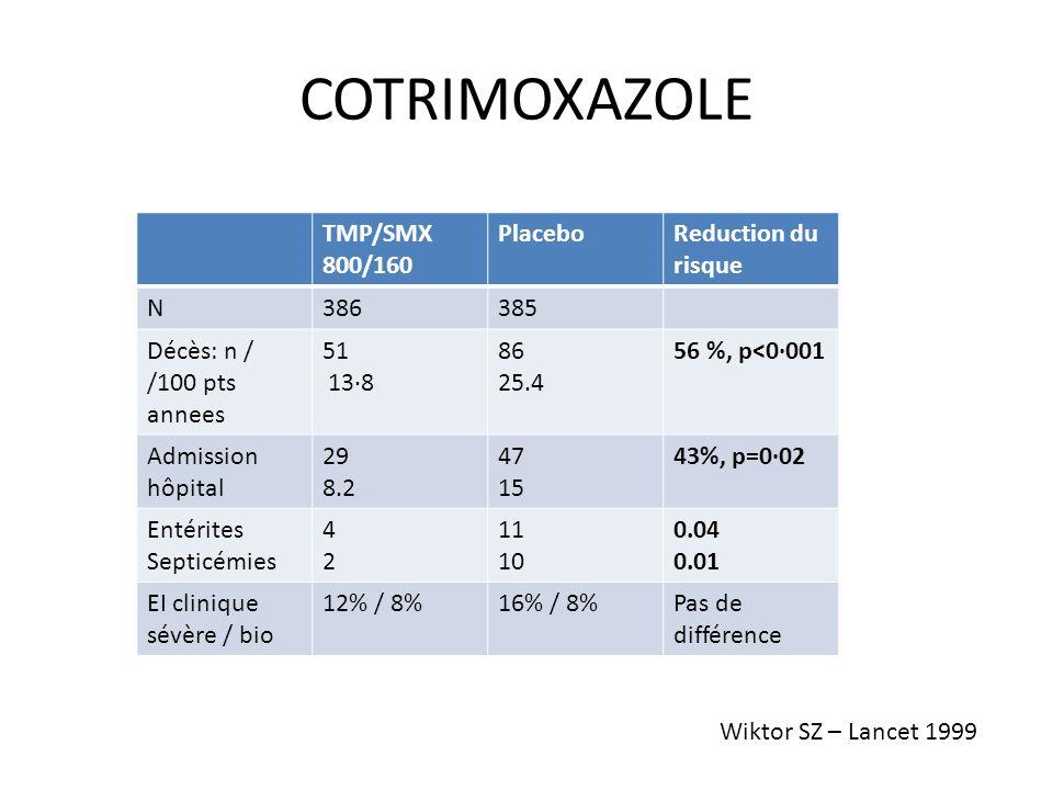 COTRIMOXAZOLE Wiktor SZ – Lancet 1999 TMP/SMX 800/160 PlaceboReduction du risque N386385 Décès: n / /100 pts annees 51 13·8 86 25.4 56 %, p<0·001 Admission hôpital 29 8.2 47 15 43%, p=0·02 Entérites Septicémies 4242 11 10 0.04 0.01 EI clinique sévère / bio 12% / 8%16% / 8%Pas de différence