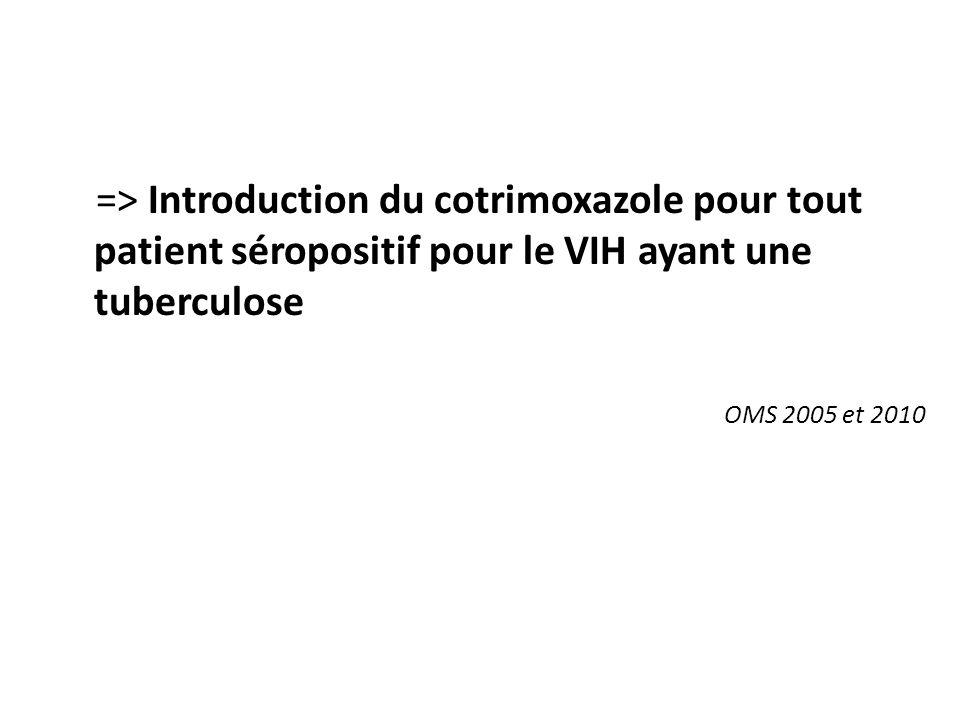 => Introduction du cotrimoxazole pour tout patient séropositif pour le VIH ayant une tuberculose OMS 2005 et 2010