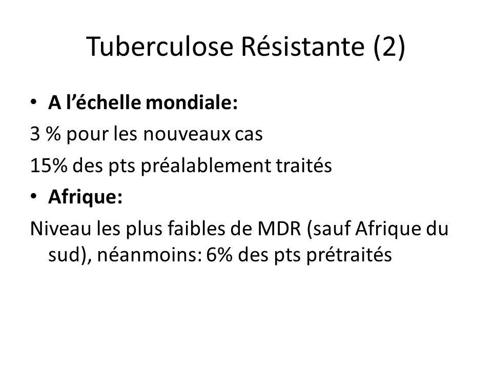 Tuberculose Résistante (2) A léchelle mondiale: 3 % pour les nouveaux cas 15% des pts préalablement traités Afrique: Niveau les plus faibles de MDR (sauf Afrique du sud), néanmoins: 6% des pts prétraités