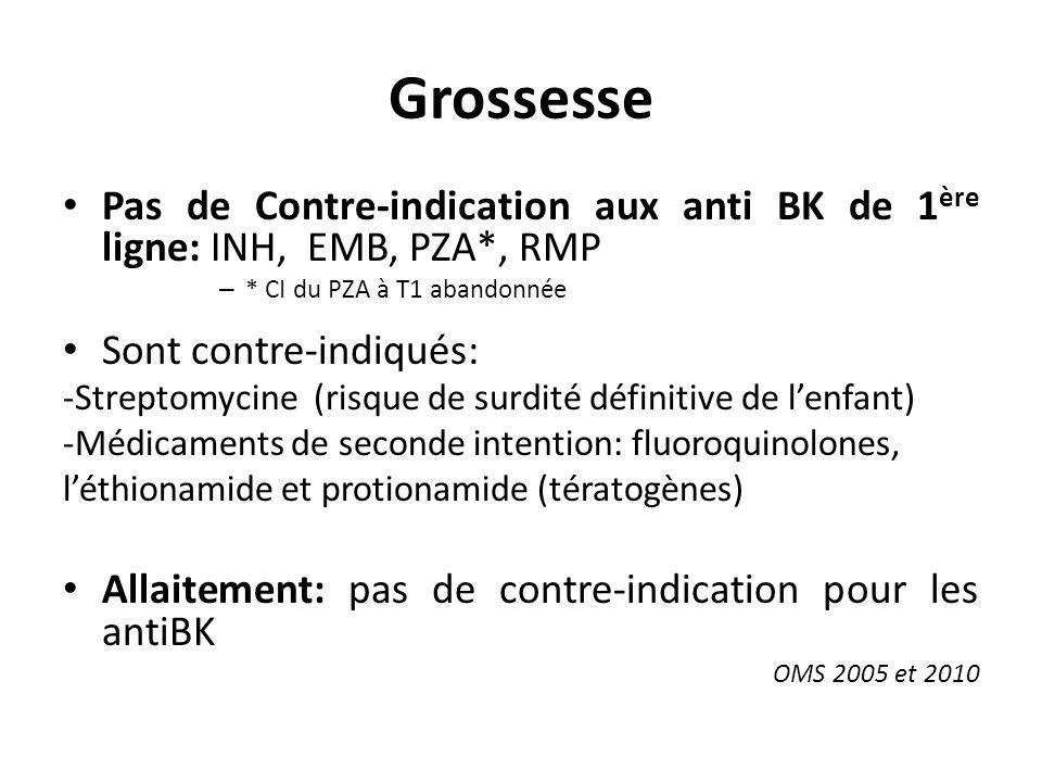 Grossesse Pas de Contre-indication aux anti BK de 1 ère ligne: INH, EMB, PZA*, RMP – * CI du PZA à T1 abandonnée Sont contre-indiqués: -Streptomycine (risque de surdité définitive de lenfant) -Médicaments de seconde intention: fluoroquinolones, léthionamide et protionamide (tératogènes) Allaitement: pas de contre-indication pour les antiBK OMS 2005 et 2010