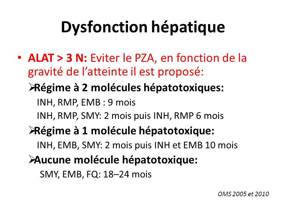 Dysfonction hépatique ALAT > 3 N: Eviter le PZA, en fonction de la gravité de latteinte il est proposé: Régime à 2 molécules hépatotoxiques: INH, RMP, EMB : 9 mois INH, RMP, SMY: 2 mois puis INH, RMP 6 mois Régime à 1 molécule hépatotoxique: INH, EMB, SMY: 2 mois puis INH et EMB 10 mois Aucune molécule hépatotoxique: SMY, EMB, FQ: 18–24 mois OMS 2005 et 2010