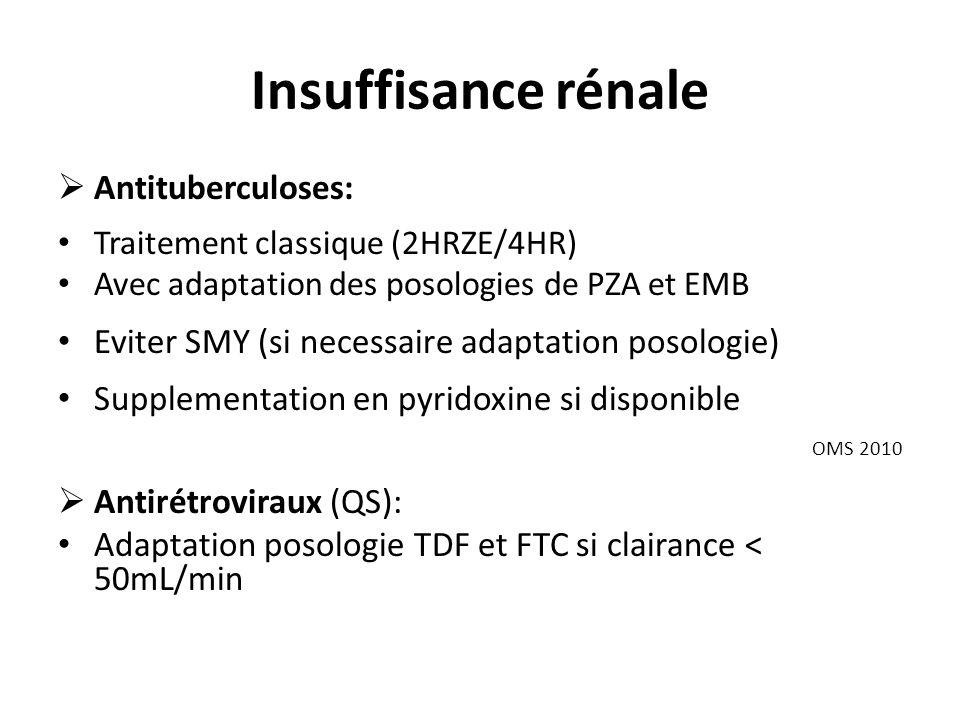 Insuffisance rénale Antituberculoses: Traitement classique (2HRZE/4HR) Avec adaptation des posologies de PZA et EMB Eviter SMY (si necessaire adaptation posologie) Supplementation en pyridoxine si disponible OMS 2010 Antirétroviraux (QS): Adaptation posologie TDF et FTC si clairance < 50mL/min