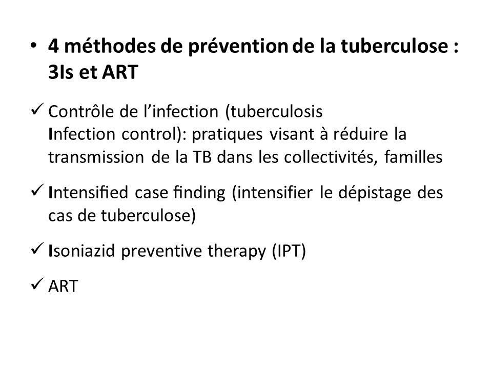 4 méthodes de prévention de la tuberculose : 3Is et ART Contrôle de linfection (tuberculosis Infection control): pratiques visant à réduire la transmission de la TB dans les collectivités, familles Intensied case nding (intensifier le dépistage des cas de tuberculose) Isoniazid preventive therapy (IPT) ART