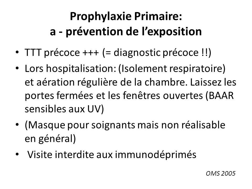 Prophylaxie Primaire: a - prévention de lexposition TTT précoce +++ (= diagnostic précoce !!) Lors hospitalisation: (Isolement respiratoire) et aération régulière de la chambre.