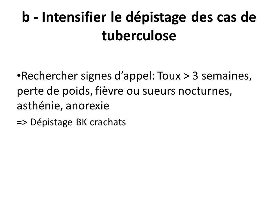 b - Intensifier le dépistage des cas de tuberculose Rechercher signes dappel: Toux > 3 semaines, perte de poids, fièvre ou sueurs nocturnes, asthénie, anorexie => Dépistage BK crachats