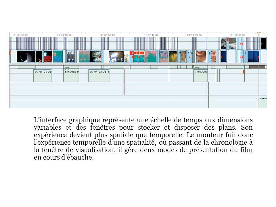 Linterface graphique représente une échelle de temps aux dimensions variables et des fenêtres pour stocker et disposer des plans.