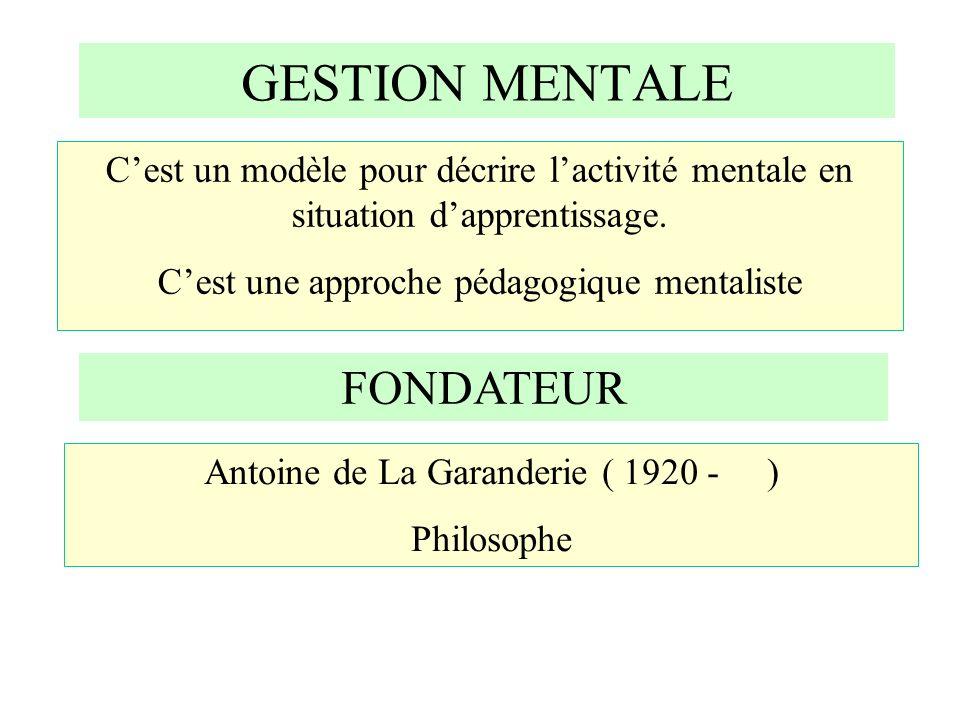 GESTION MENTALE Antoine de La Garanderie ( 1920 - ) Philosophe Cest un modèle pour décrire lactivité mentale en situation dapprentissage.