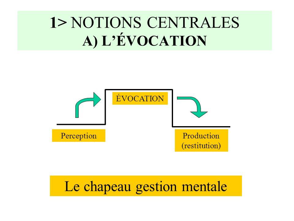 1> NOTIONS CENTRALES A) LÉVOCATION Le chapeau gestion mentale PerceptionProduction (restitution) ÉVOCATION