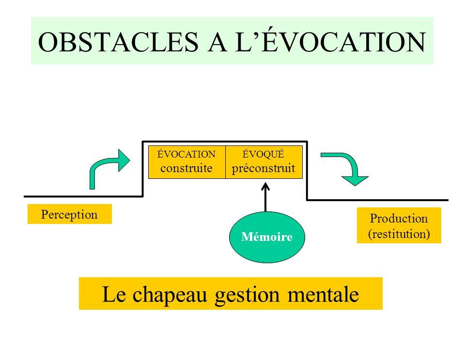 OBSTACLES A LÉVOCATION Le chapeau gestion mentale Perception Production (restitution) ÉVOCATION construite ÉVOQUÉ préconstruit Mémoire