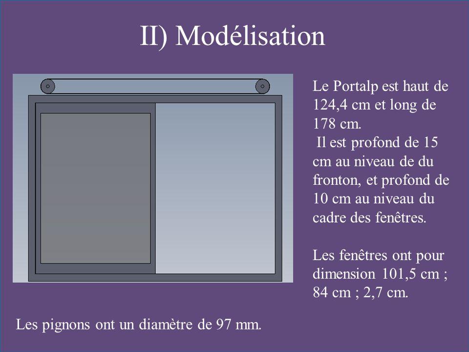 II) Modélisation Le Portalp est haut de 124,4 cm et long de 178 cm. Il est profond de 15 cm au niveau de du fronton, et profond de 10 cm au niveau du