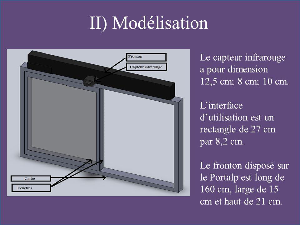 Le capteur infrarouge a pour dimension 12,5 cm; 8 cm; 10 cm. Linterface dutilisation est un rectangle de 27 cm par 8,2 cm. Le fronton disposé sur le P