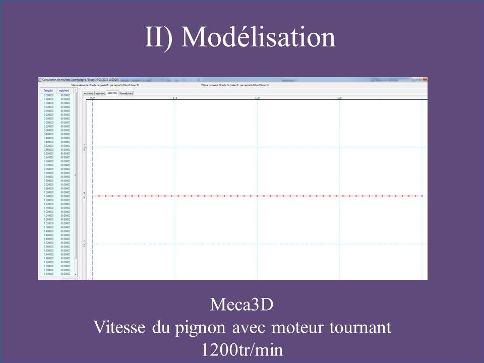 Meca3D Vitesse du pignon avec moteur tournant 1200tr/min II) Modélisation