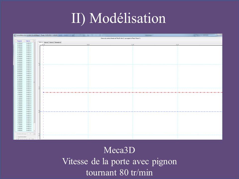 Meca3D Vitesse de la porte avec pignon tournant 80 tr/min