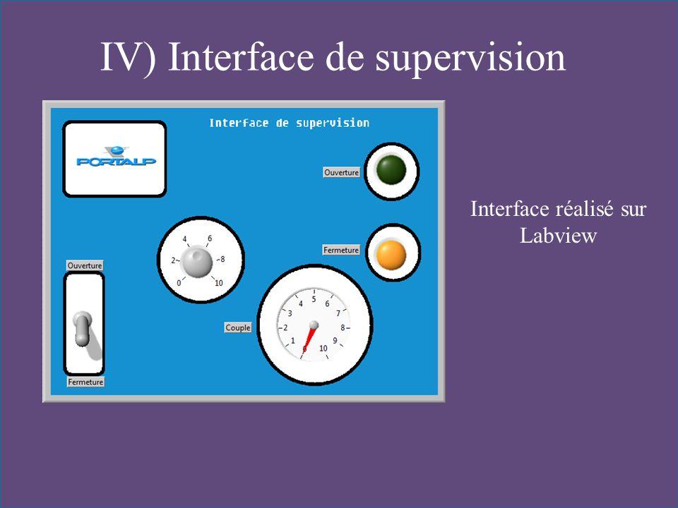 IV) Interface de supervision Interface réalisé sur Labview