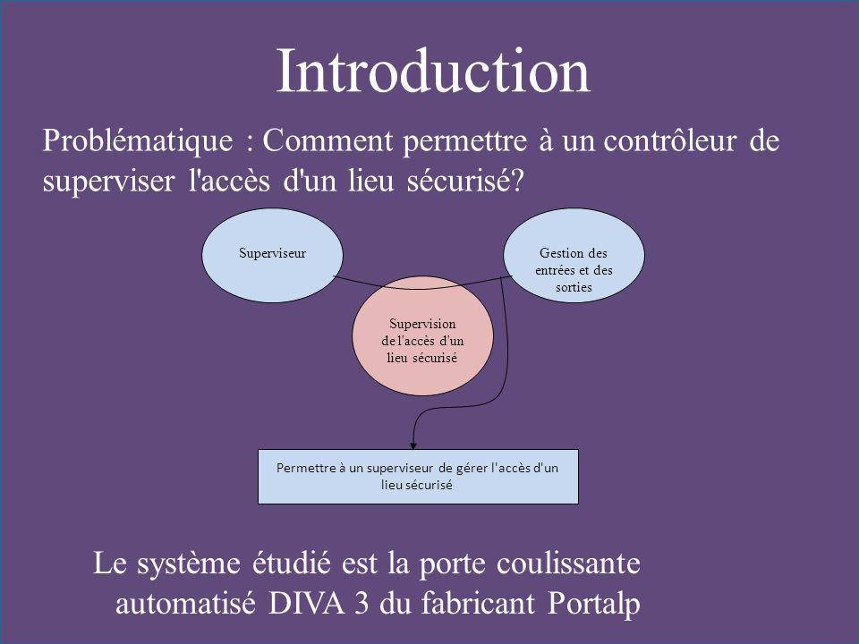 Introduction Le système étudié est la porte coulissante automatisé DIVA 3 du fabricant Portalp Problématique : Comment permettre à un contrôleur de su