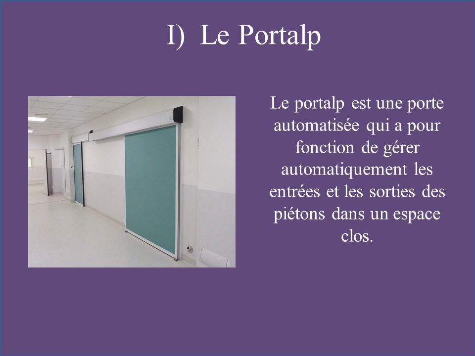 I) Le Portalp Le portalp est une porte automatisée qui a pour fonction de gérer automatiquement les entrées et les sorties des piétons dans un espace
