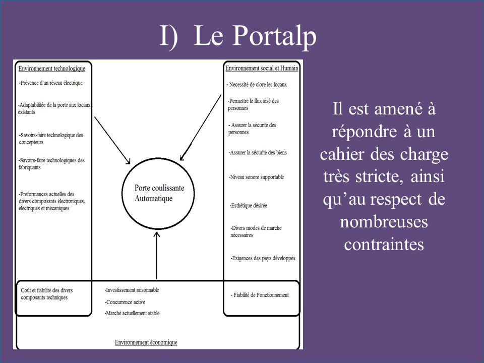 I) Le Portalp Il est amené à répondre à un cahier des charge très stricte, ainsi quau respect de nombreuses contraintes