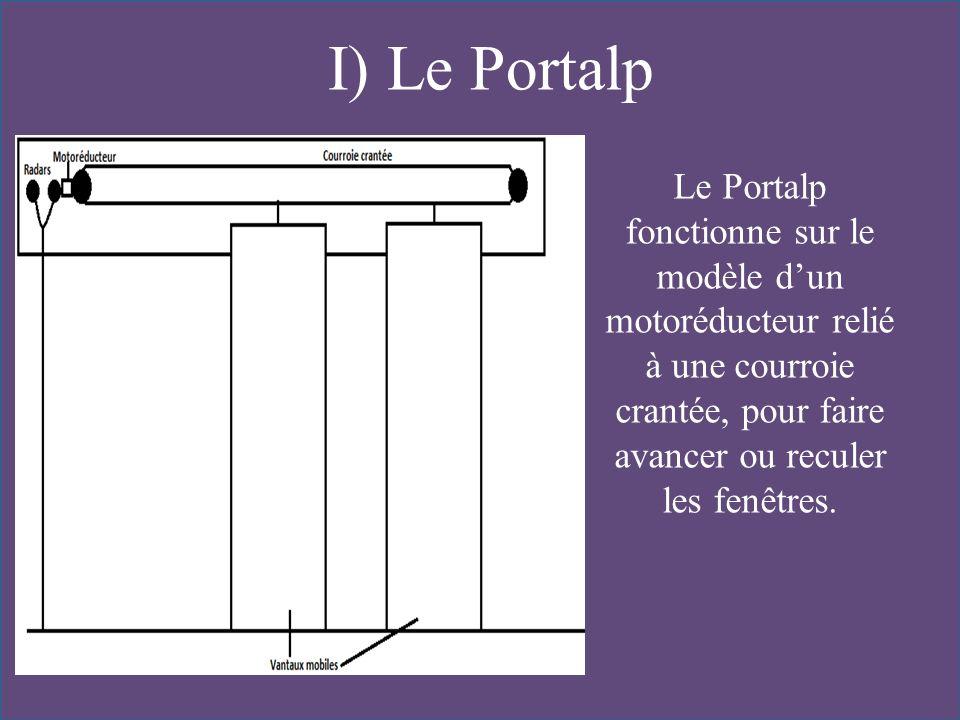 I) Le Portalp Le Portalp fonctionne sur le modèle dun motoréducteur relié à une courroie crantée, pour faire avancer ou reculer les fenêtres.