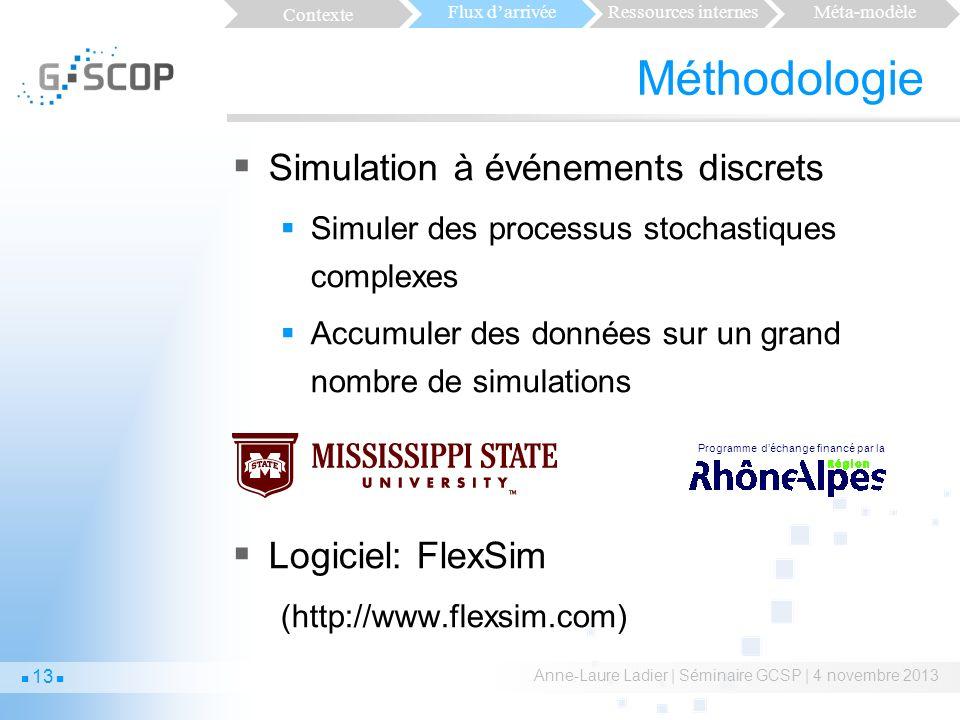 Méthodologie Simulation à événements discrets Simuler des processus stochastiques complexes Accumuler des données sur un grand nombre de simulations Logiciel: FlexSim (http://www.flexsim.com) Anne-Laure Ladier | Séminaire GCSP | 4 novembre 2013 13 Programme déchange financé par la Contexte Flux darrivéeRessources internesMéta-modèle