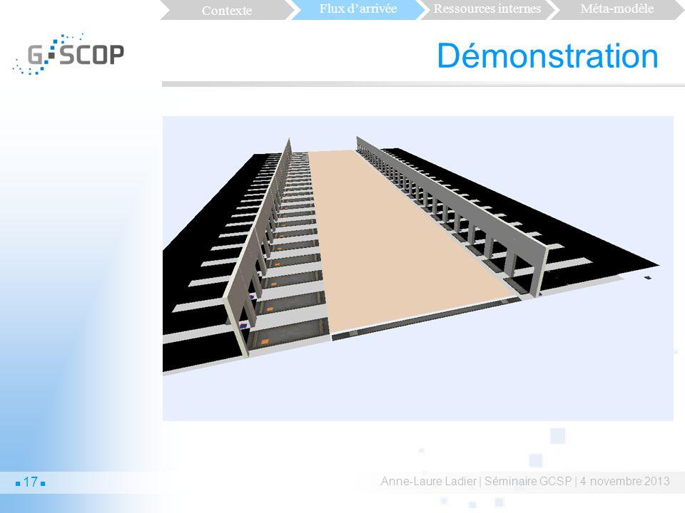 Démonstration Anne-Laure Ladier | Séminaire GCSP | 4 novembre 2013 17 Contexte Flux darrivéeRessources internesMéta-modèle