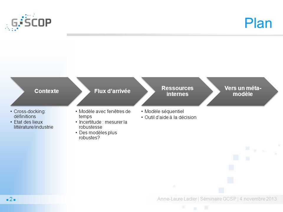 IP* Data Decision variables Anne-Laure Ladier | Séminaire GCSP | 4 novembre 2013 33