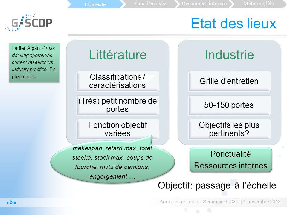 Pallets transfer Anne-Laure Ladier | Séminaire GCSP | 4 novembre 2013 36